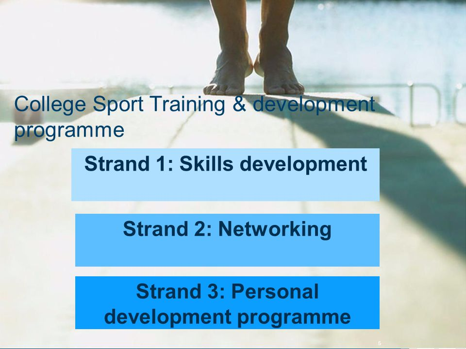 College Sport Training & development programme Strand 1: Skills development 5 Strand 2: Networking Strand 3: Personal development programme