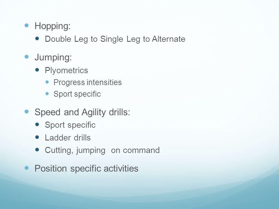 Hopping: Double Leg to Single Leg to Alternate Jumping: Plyometrics Progress intensities Sport specific Speed and Agility drills: Sport specific Ladde