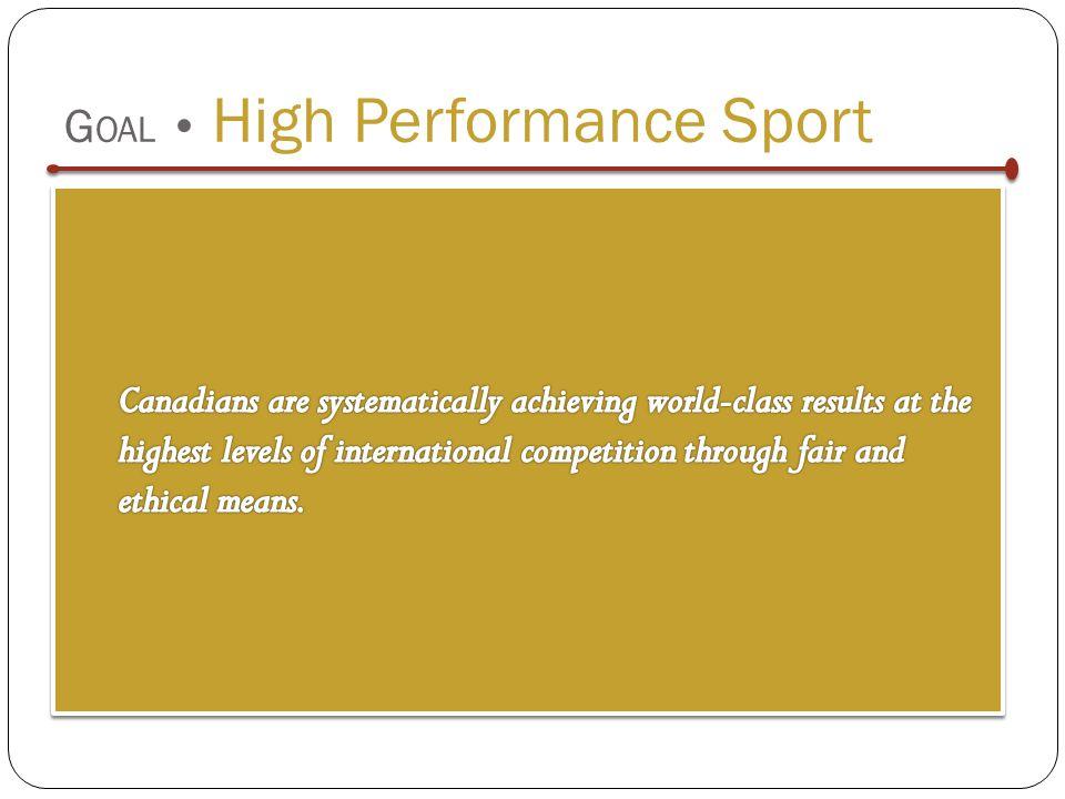 G OAL High Performance Sport