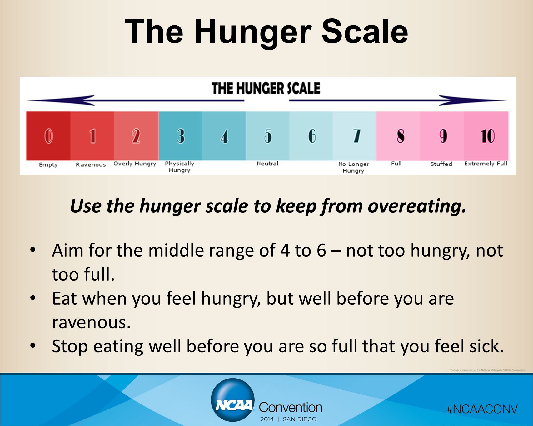 The Hunger Scale Use the hunger scale to keep from overeating.