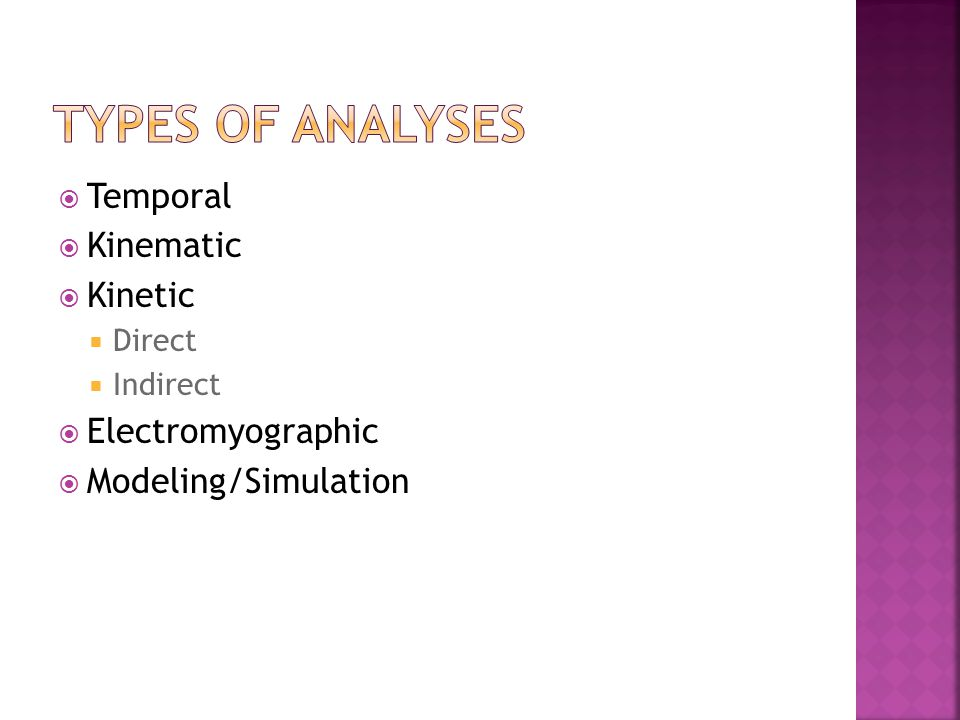 Temporal Kinematic Kinetic Direct Indirect Electromyographic Modeling/Simulation