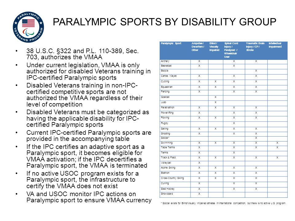 PARALYMPIC SPORTS BY DISABILITY GROUP 38 U.S.C. §322 and P.L. 110-389, Sec. 703, authorizes the VMAA Under current legislation, VMAA is only authorize
