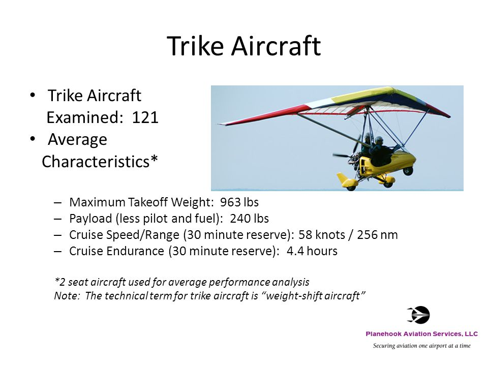 Trike Aircraft Examined: 121 Average Characteristics* – Maximum Takeoff Weight: 963 lbs – Payload (less pilot and fuel): 240 lbs – Cruise Speed/Range (30 minute reserve): 58 knots / 256 nm – Cruise Endurance (30 minute reserve): 4.4 hours *2 seat aircraft used for average performance analysis Note: The technical term for trike aircraft is weight-shift aircraft