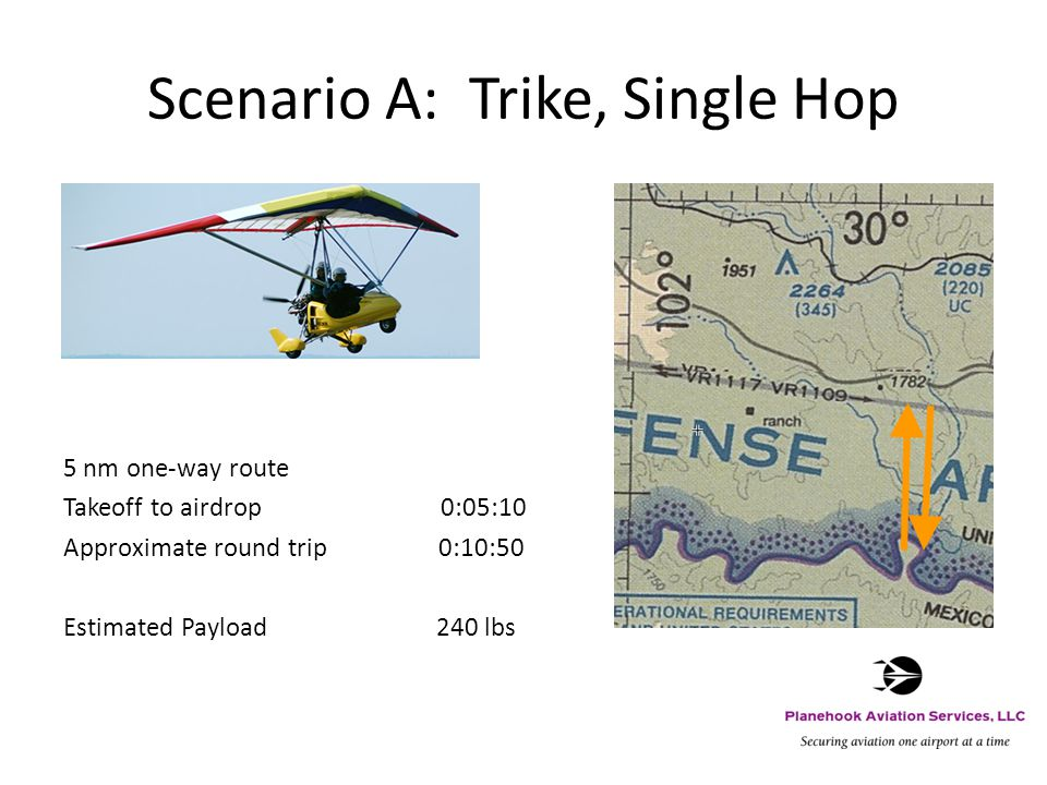 Scenario A: Trike, Single Hop 5 nm one-way route Takeoff to airdrop 0:05:10 Approximate round trip 0:10:50 Estimated Payload 240 lbs