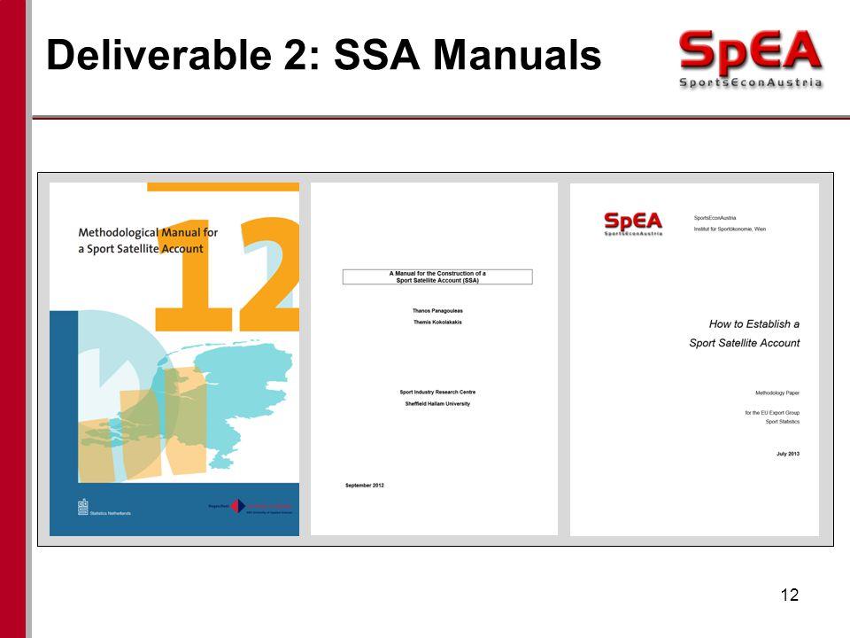 Deliverable 2: SSA Manuals 12