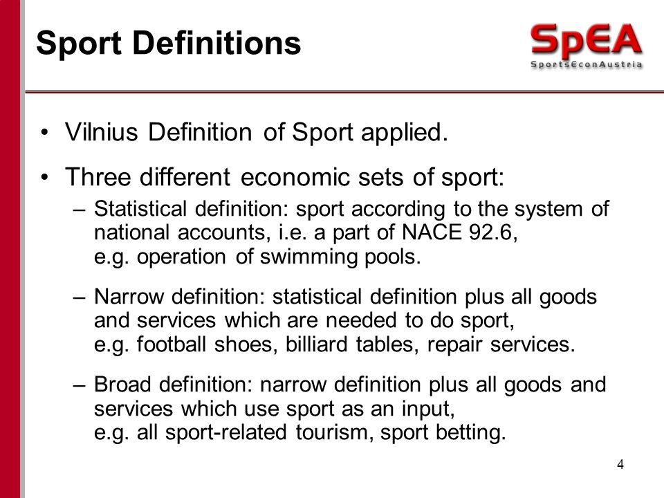 Vilnius Definition of Sport applied.