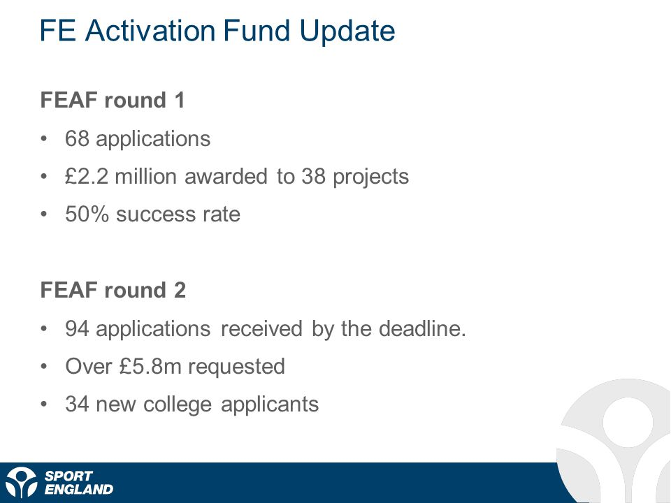 FE Activation Fund Update FEAF round 1 68 applications £2.2 million awarded to 38 projects 50% success rate FEAF round 2 94 applications received by the deadline.