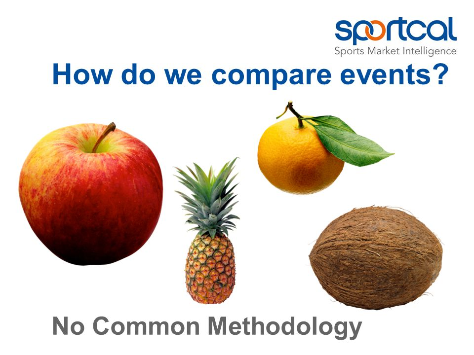 How do we compare events? No Common Methodology