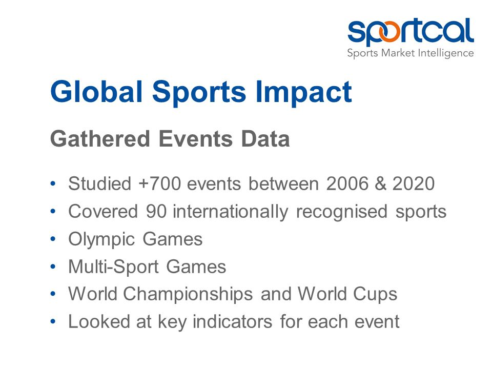 Global Sports Impact Studied +700 events between 2006 & 2020 Covered 90 internationally recognised sports Olympic Games Multi-Sport Games World Championships and World Cups Looked at key indicators for each event Gathered Events Data