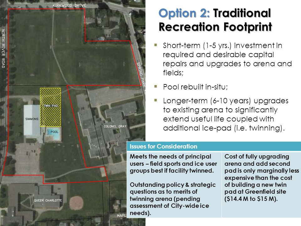 Short-term (1-5 yrs.) investment in required and desirable capital repairs and upgrades to arena and fields; Pool rebuilt in-situ; Longer-term (6-10 y