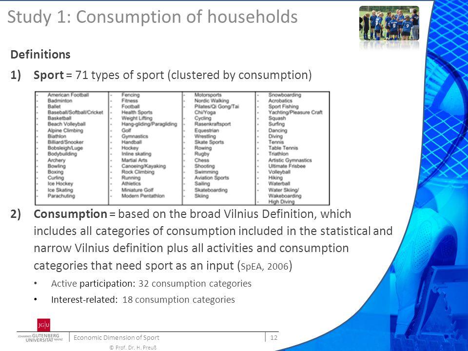 | Economic Dimension of Sport | 12 © Prof. Dr. H.