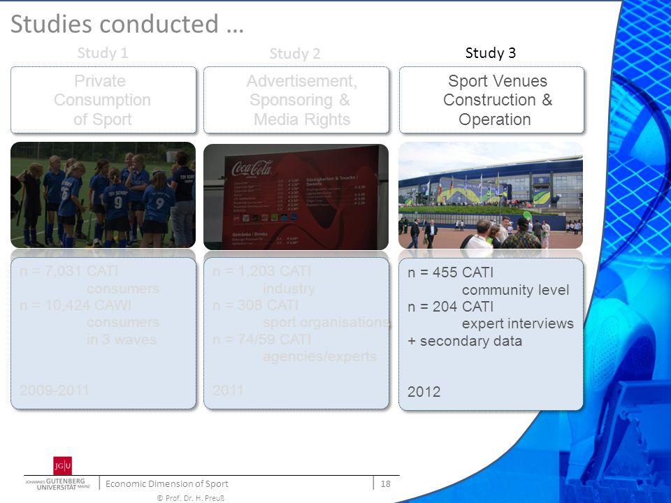   Economic Dimension of Sport   18 © Prof. Dr. H. Preuß Studies conducted … Private Consumption of Sport Advertisement, Sponsoring & Media Rights Spor