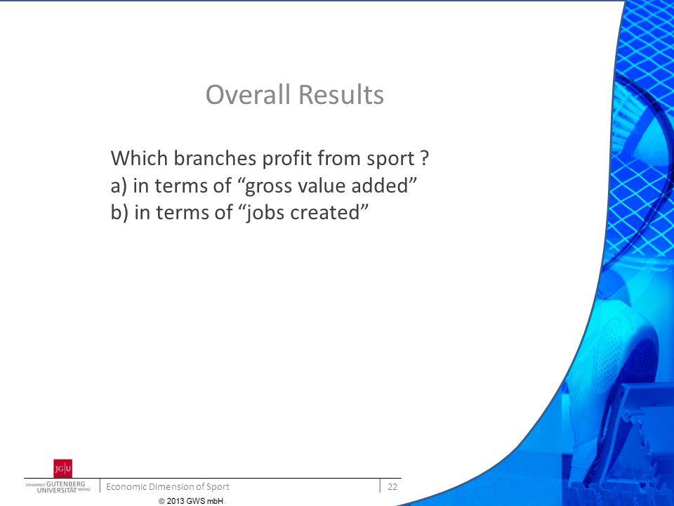 | Economic Dimension of Sport | 22 © Prof. Dr. H.