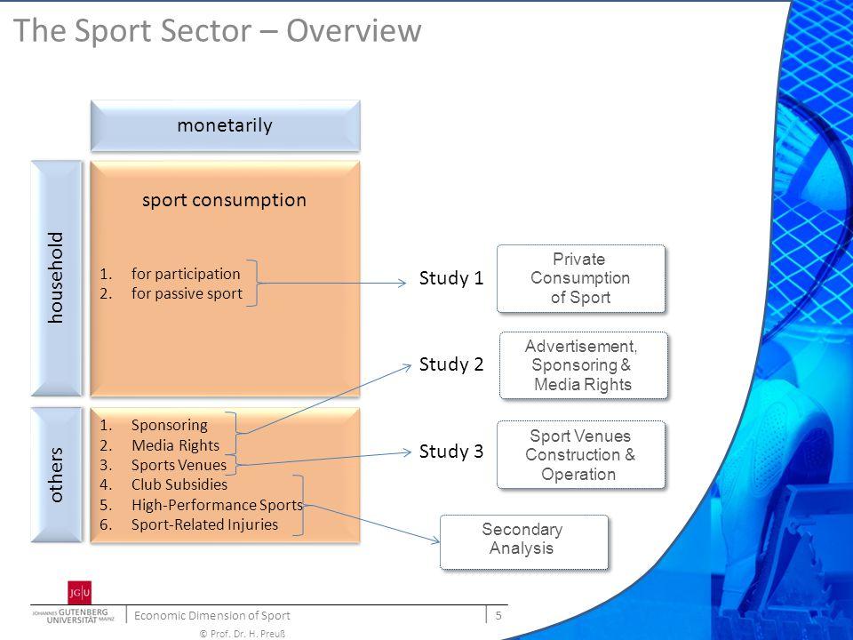 | Economic Dimension of Sport | 6 © Prof.Dr. H.