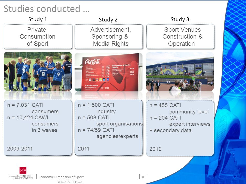 | Economic Dimension of Sport | 8 © Prof. Dr. H.