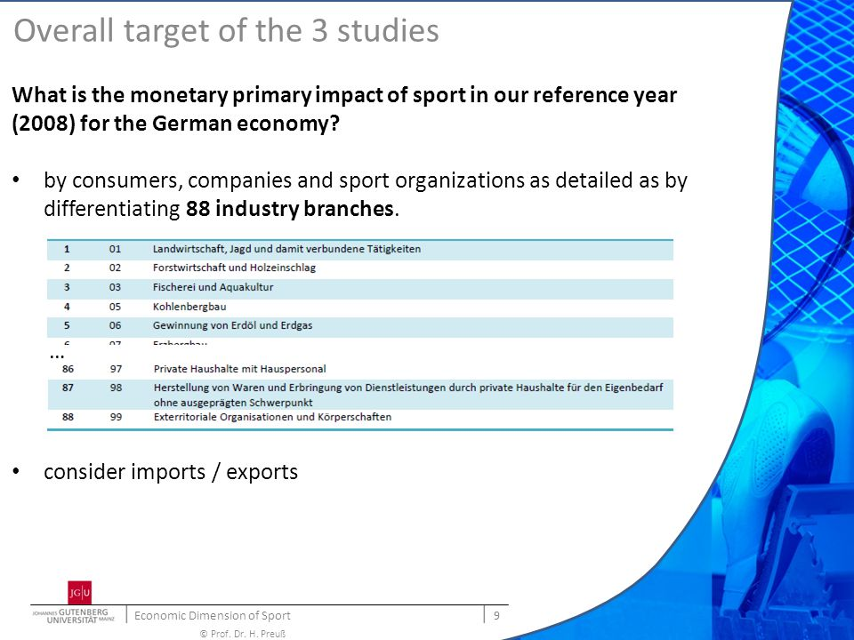 | Economic Dimension of Sport | 10 © Prof.Dr. H.