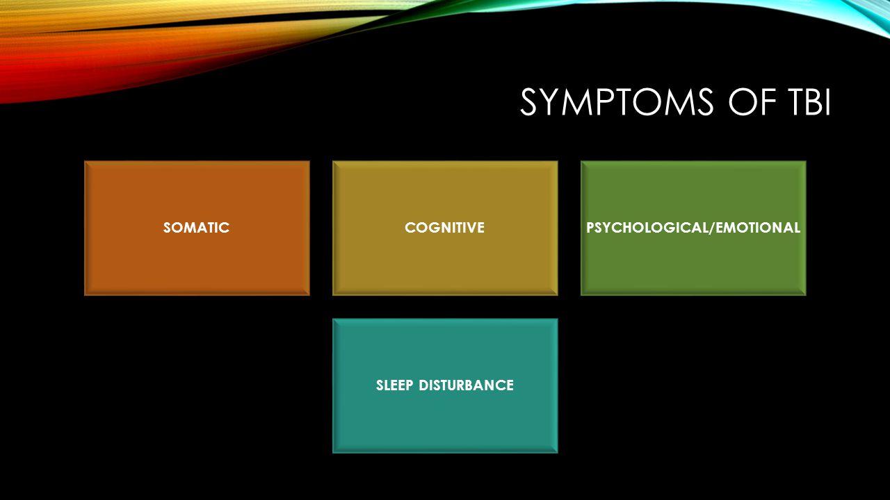 SYMPTOMS OF TBI SOMATICCOGNITIVEPSYCHOLOGICAL/EMOTIONAL SLEEP DISTURBANCE