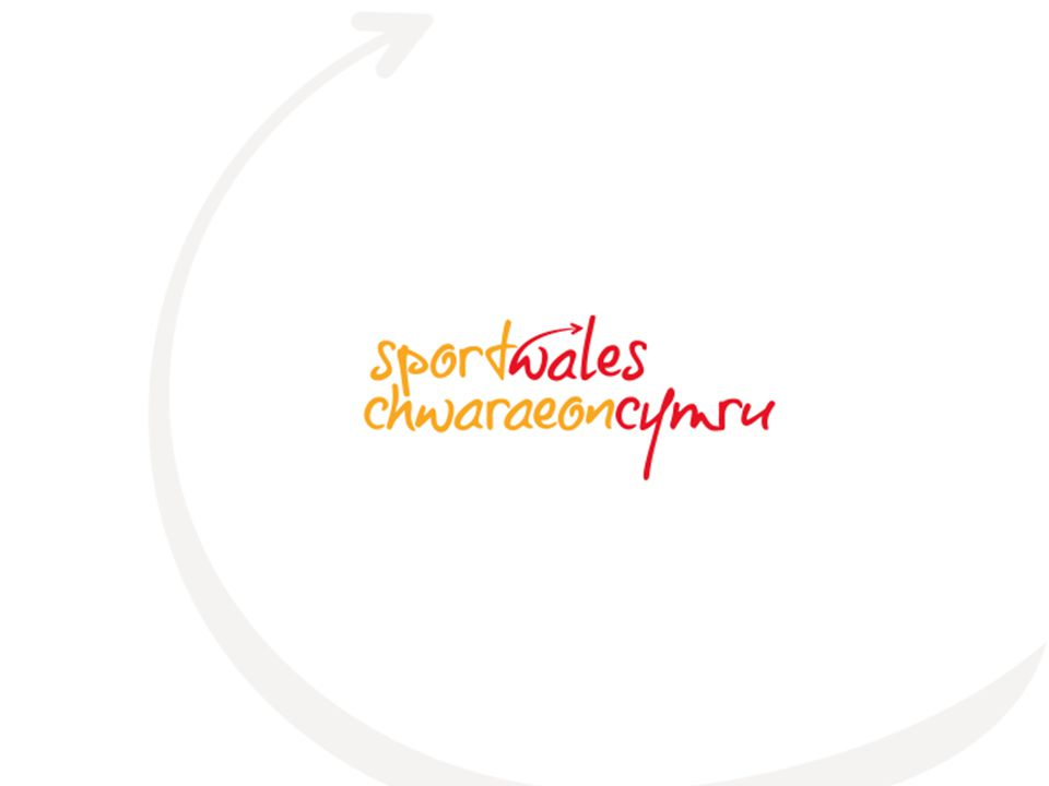 Percentage (%) of adults who have volunteered in sport in the previous 12 months Meeting the Coaching Strategy target Source: Active Adults Survey, 2008-09; Base: all adults aged 15 and above in Wales