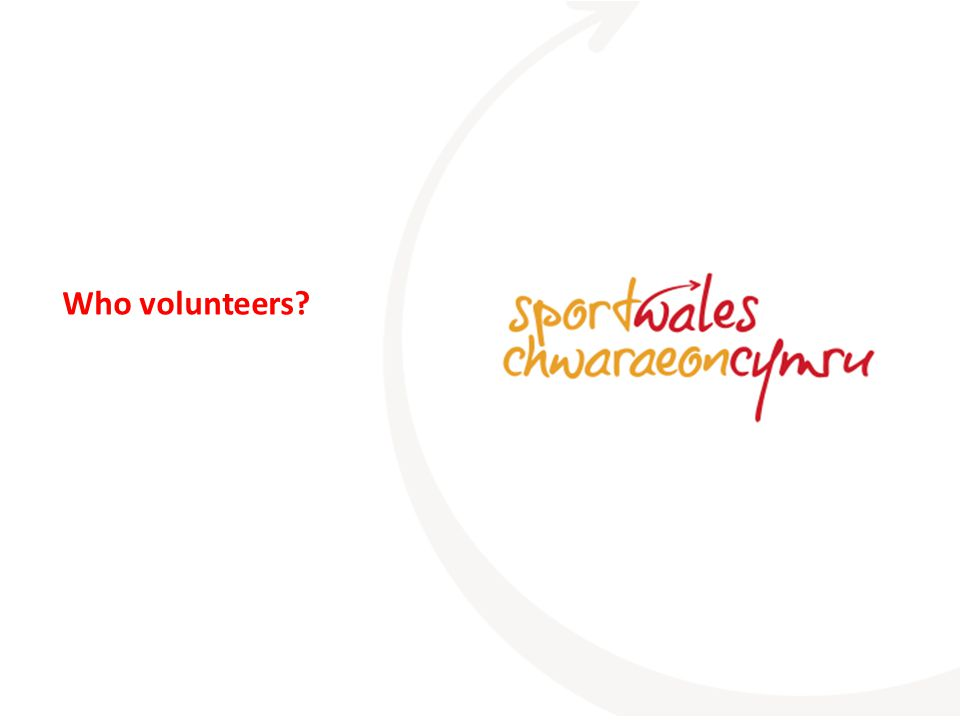 In brief: findings from the Survey Sports volunteering in Wales Decreases with social class – similar pattern for school and club Males are more likely to volunteer than females in sports clubs, though not school sports clubs Students and parents are the most likely groups to volunteer A link between rurality and volunteering – those in rural areas tend to volunteer more Sports participants are more likely to volunteer Those motivated to participate for competition, to learn new skills, for fun, or for socialising are more likely to volunteer Source: Active Adults Survey, 2008-09; Base: all adults aged 15 and above in Wales