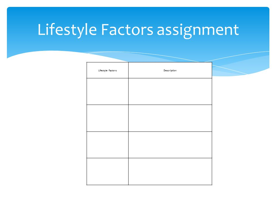 Lifestyle Factors assignment Lifestyle FactorsDescription