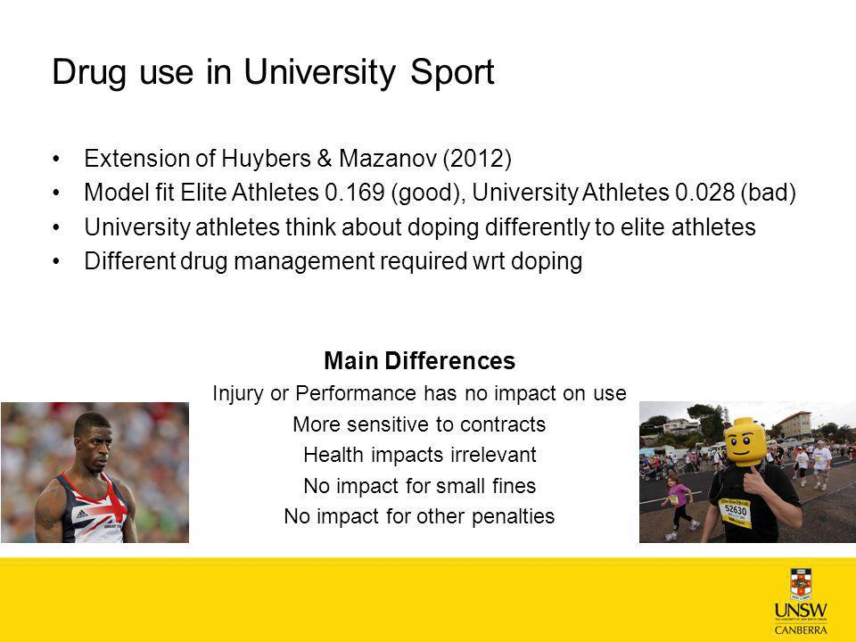Drug use in University Sport Extension of Huybers & Mazanov (2012) Model fit Elite Athletes 0.169 (good), University Athletes 0.028 (bad) University athletes think about doping differently to elite athletes Different drug management required wrt doping Main Differences Injury or Performance has no impact on use More sensitive to contracts Health impacts irrelevant No impact for small fines No impact for other penalties