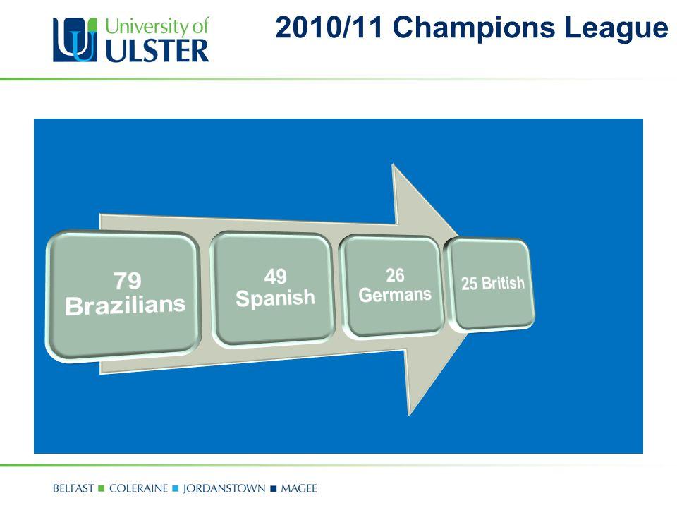2010/11 Champions League