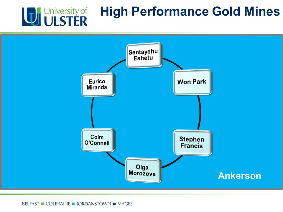 High Performance Gold Mines Ankerson
