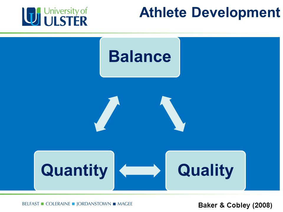 Athlete Development BalanceQualityQuantity Baker & Cobley (2008)