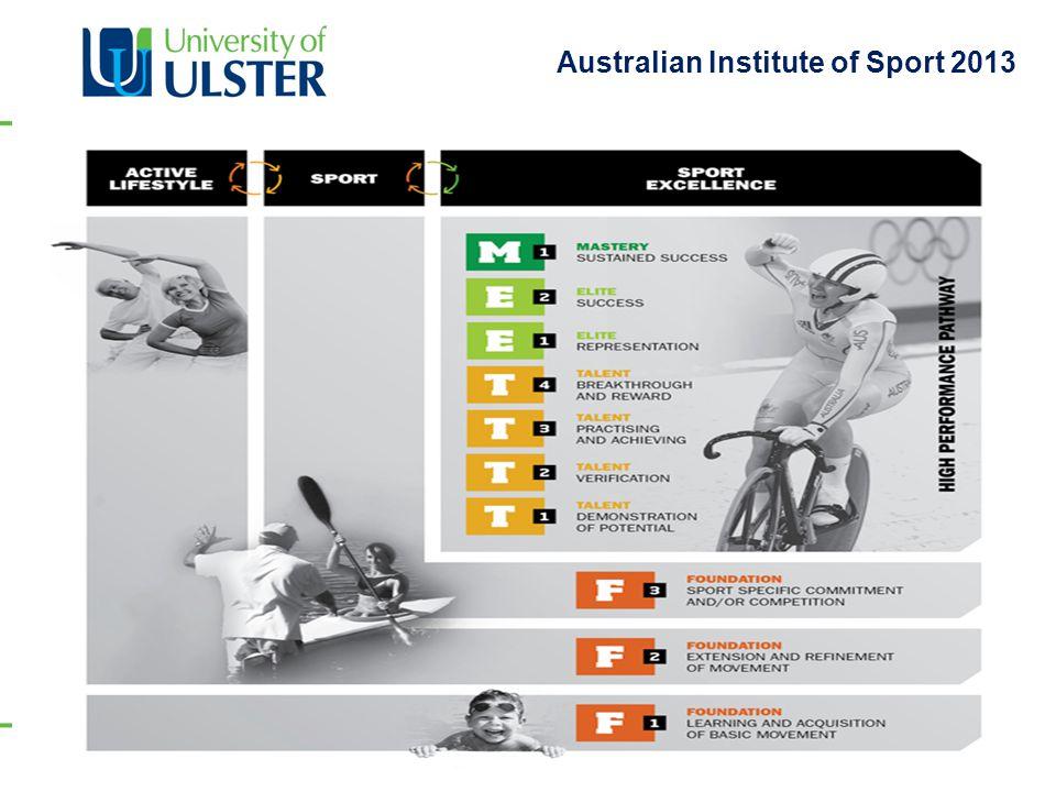 Australian Institute of Sport 2013