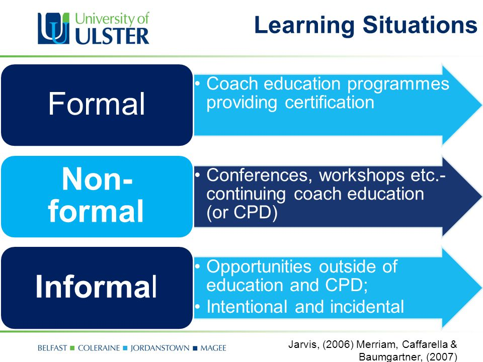 Learning Situations Coach education programmes providing certification Formal Conferences, workshops etc.- continuing coach education (or CPD) Non- fo