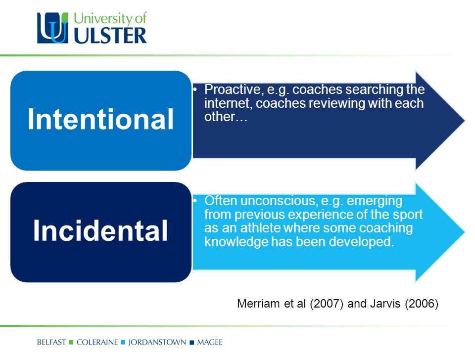 Proactive, e.g. coaches searching the internet, coaches reviewing with each other… Intentional Often unconscious, e.g. emerging from previous experien