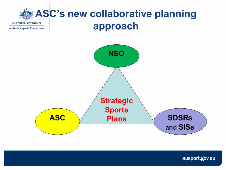 ASCs new collaborative planning approach Strategic Sports Plans NSO ASCSDSRs and SISs