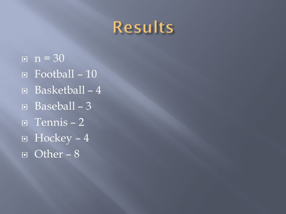 n = 30 Football – 10 Basketball – 4 Baseball – 3 Tennis – 2 Hockey – 4 Other – 8