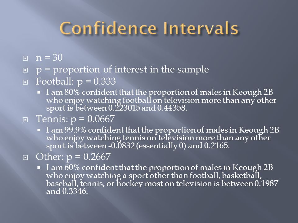n = 30 p = proportion of interest in the sample Football: p = I am 80% confident that the proportion of males in Keough 2B who enjoy watching football on television more than any other sport is between and