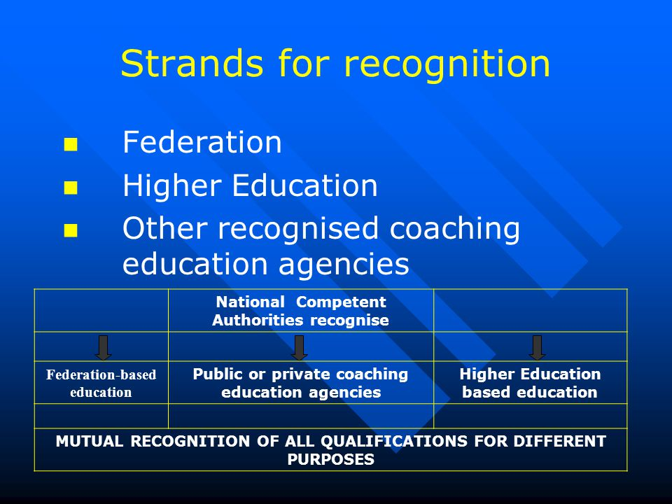 Strands for recognition Federation Higher Education Other recognised coaching education agencies National Competent Authorities recognise Federation-b