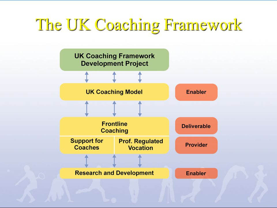The UK Coaching Framework