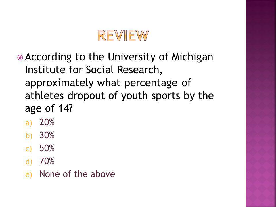 According to the University of Michigan Institute for Social Research, approximately what percentage of athletes dropout of youth sports by the age of