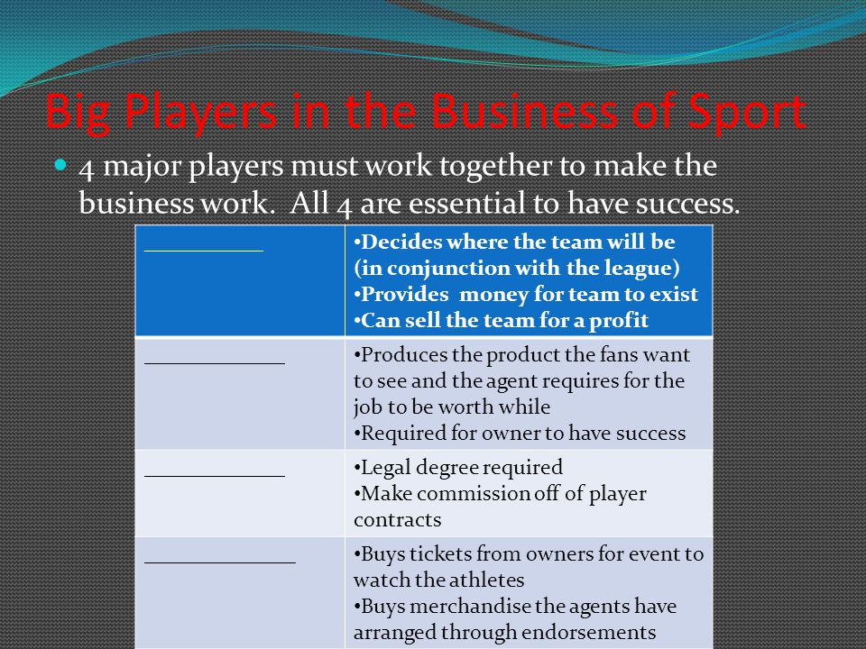 Big Players in the Business of Sport 4 major players must work together to make the business work.