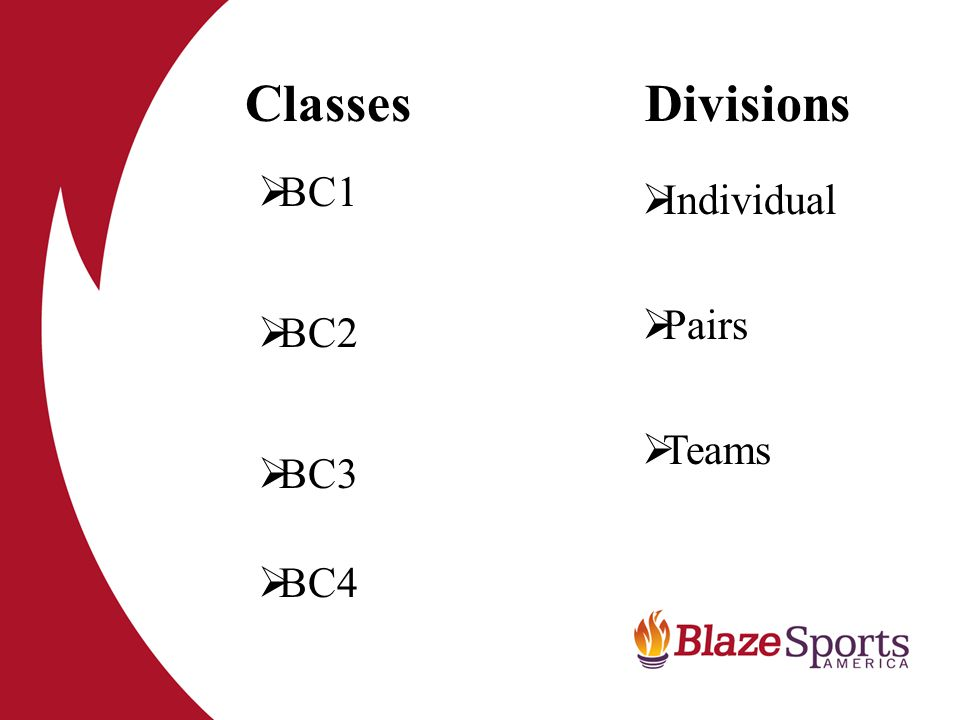 Classes Divisions BC1 BC2 BC3 BC4 Individual Pairs Teams