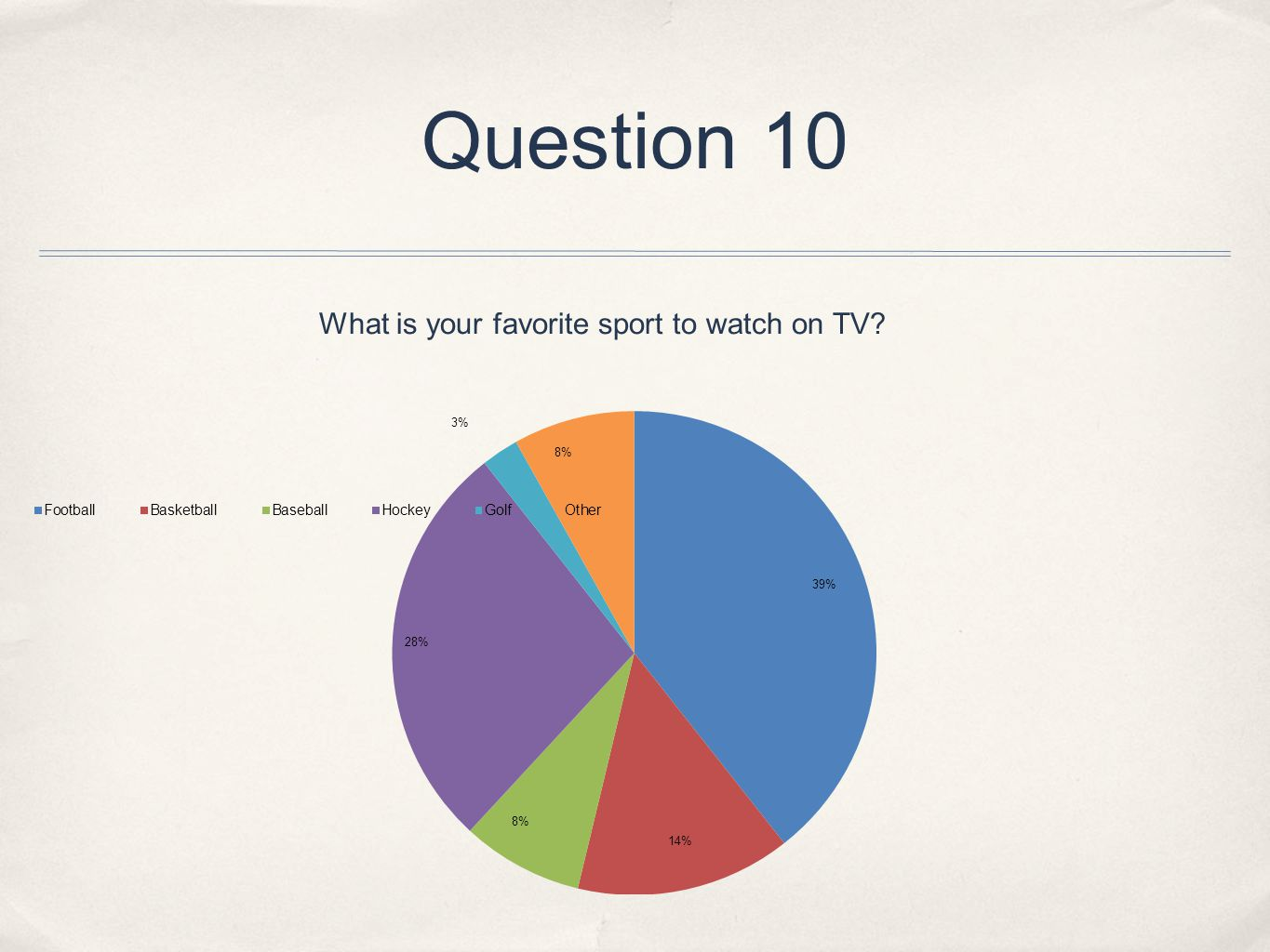 Question 10 What is your favorite sport to watch on TV