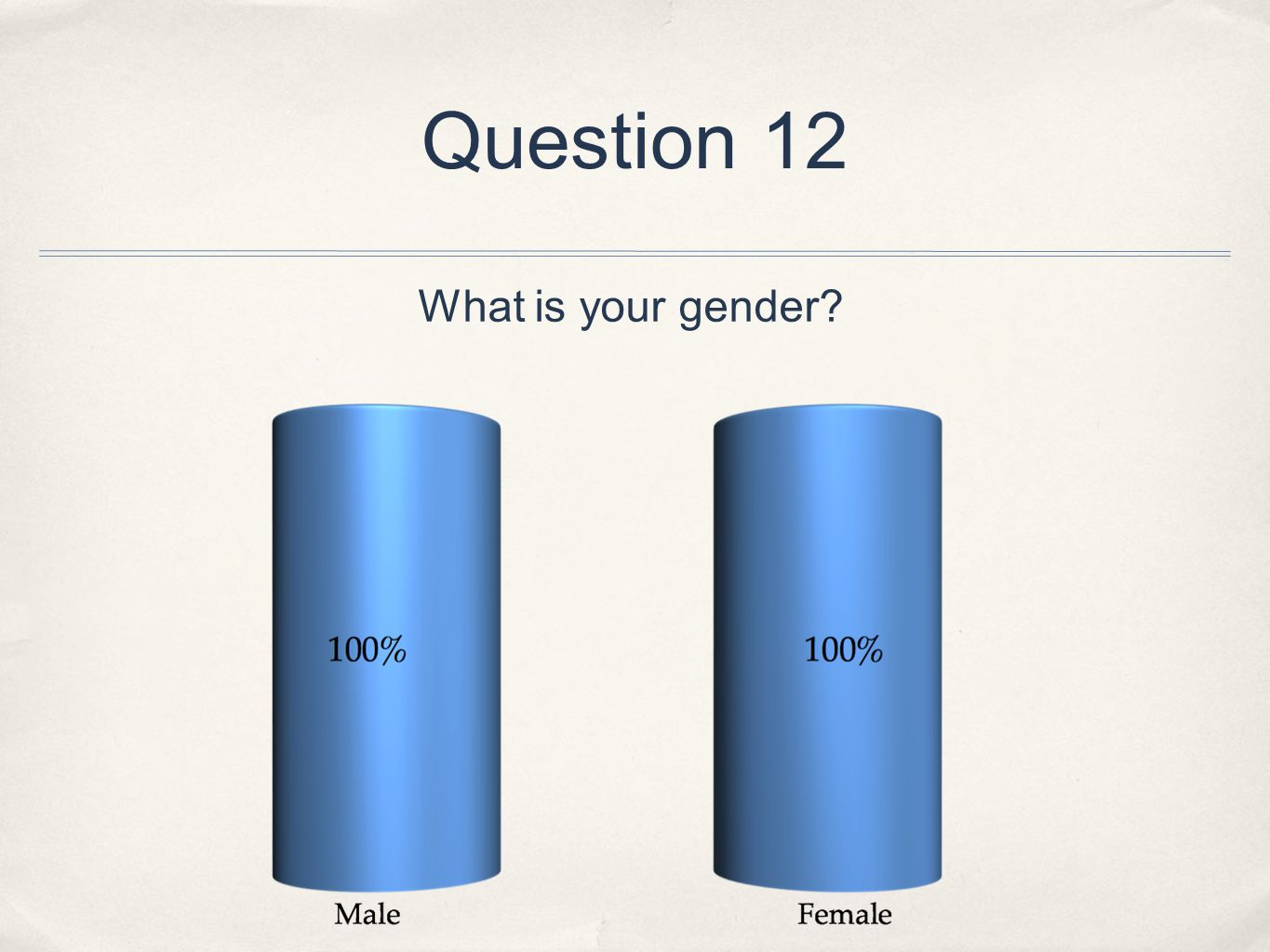 Question 12 What is your gender