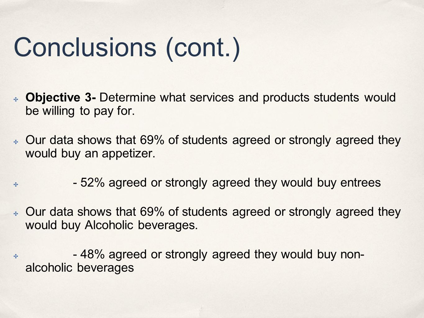 Conclusions (cont.) Objective 3- Determine what services and products students would be willing to pay for.