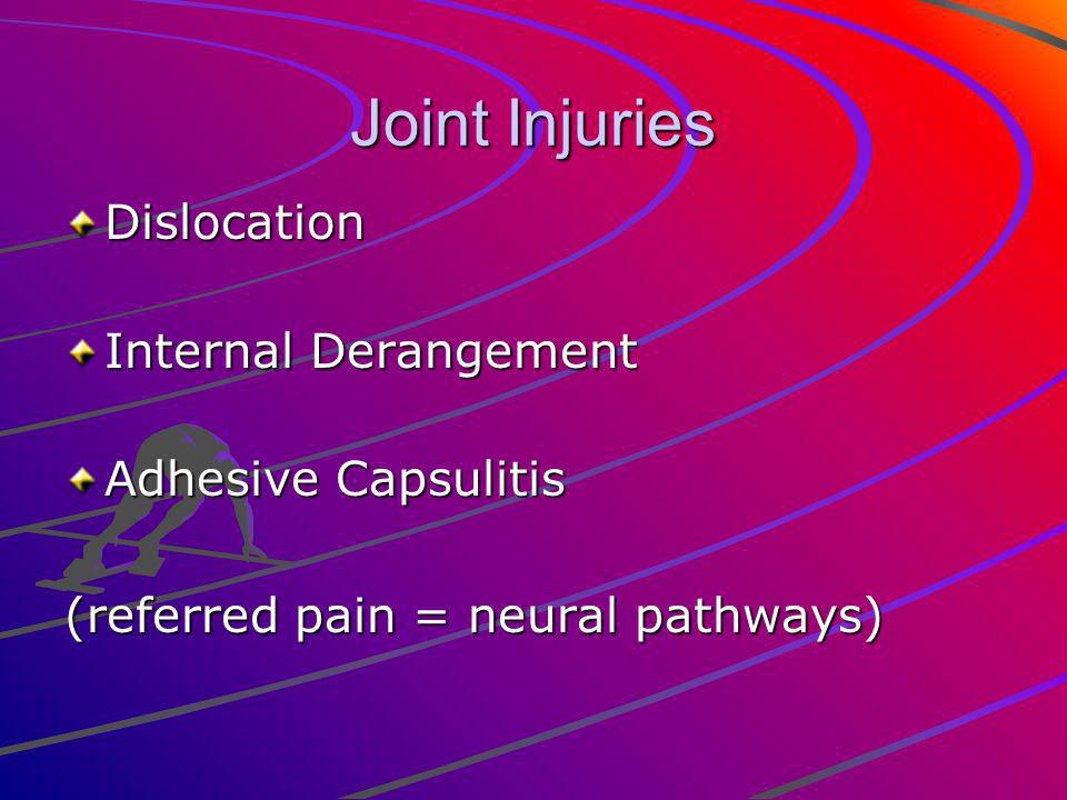 Joint Injuries Dislocation Internal Derangement Adhesive Capsulitis (referred pain = neural pathways)