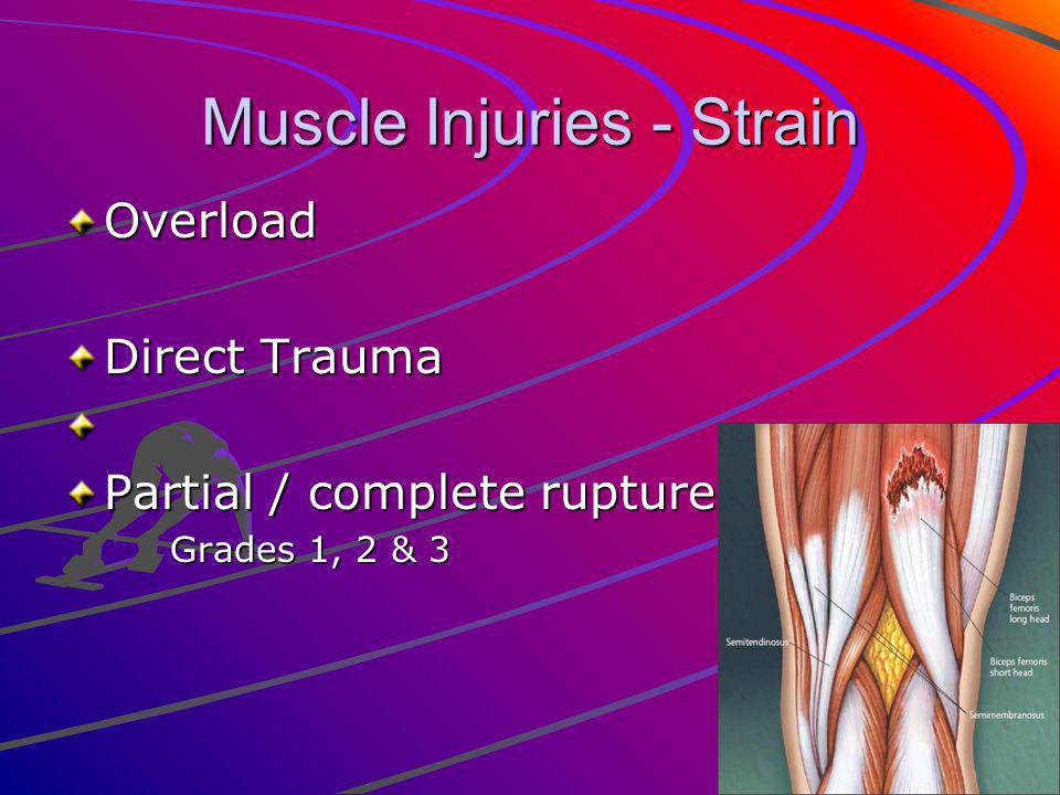 Muscle Injuries - Strain Overload Direct Trauma Partial / complete rupture Grades 1, 2 & 3