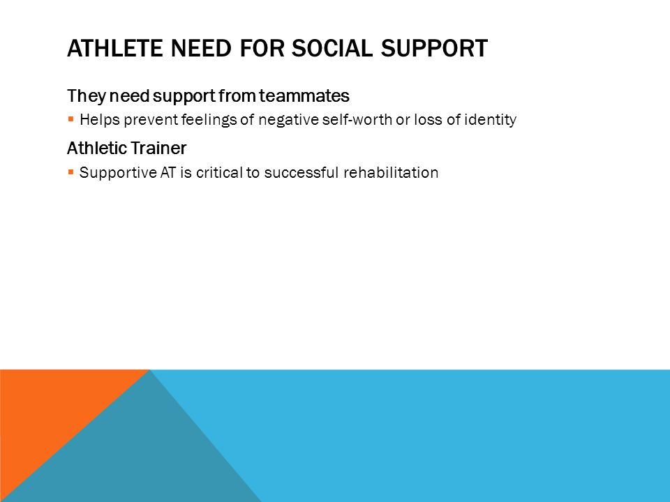 ATHLETE NEED FOR SOCIAL SUPPORT They need support from teammates Helps prevent feelings of negative self-worth or loss of identity Athletic Trainer Supportive AT is critical to successful rehabilitation