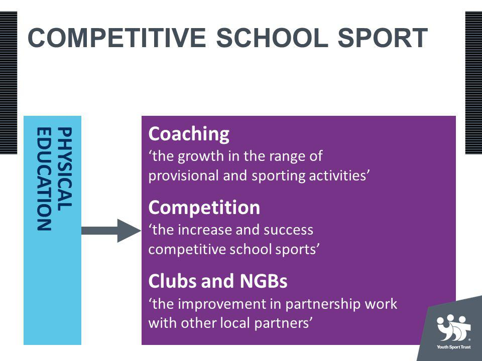 Coaching the growth in the range of provisional and sporting activities Competition the increase and success competitive school sports Clubs and NGBs
