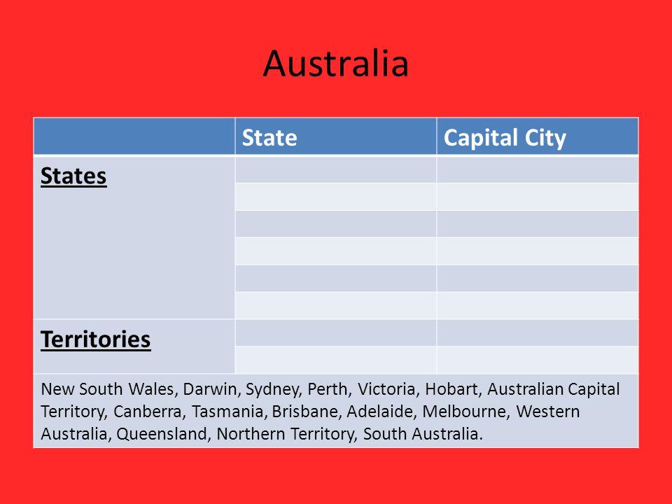 Australia StateCapital City States Territories New South Wales, Darwin, Sydney, Perth, Victoria, Hobart, Australian Capital Territory, Canberra, Tasmania, Brisbane, Adelaide, Melbourne, Western Australia, Queensland, Northern Territory, South Australia.