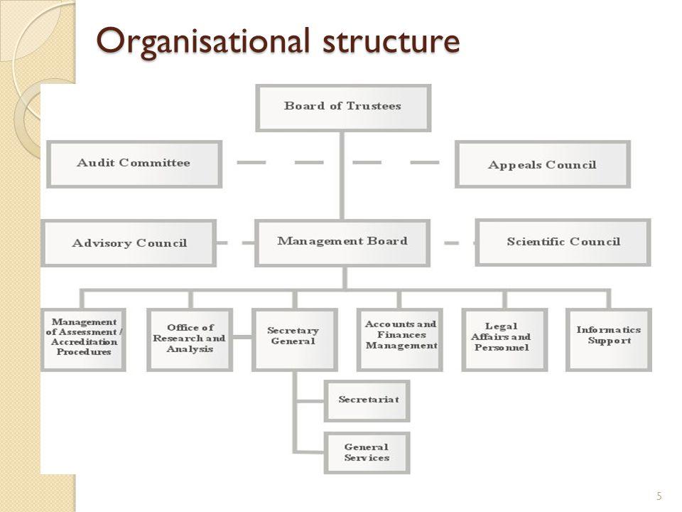 Organisational structure 5
