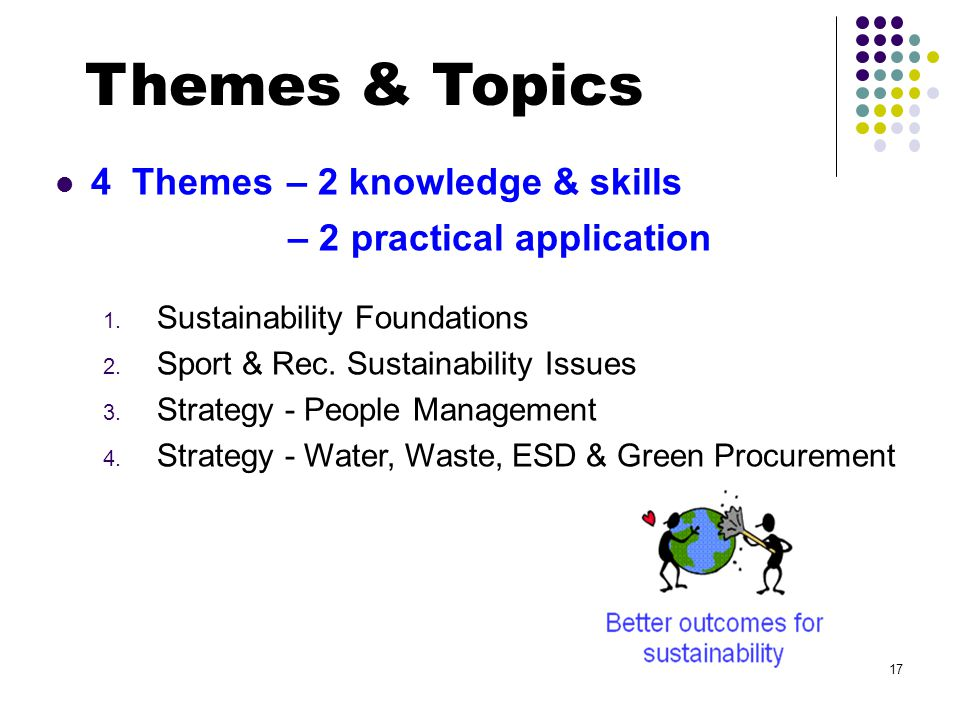 4 Themes – 2 knowledge & skills – 2 practical application 1.