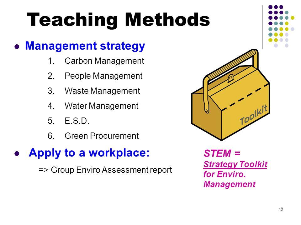 Management strategy 1.Carbon Management 2.People Management 3.Waste Management 4.Water Management 5.E.S.D.